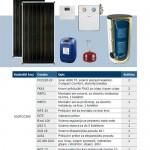 Bosch solarni paket Comfort 2