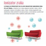 Toshiba Ionizator zraka