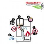 Palazzetti Pellet Technology