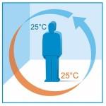 daikin_comfort_temperature
