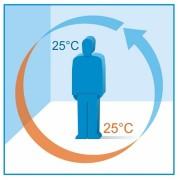 Daikin Comfort temperature