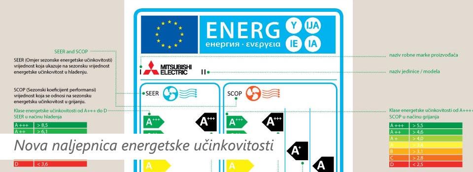 naljepnica_energetske_ucinkovitosti_slider