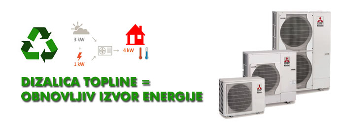 Dizalice_topline_obnovljivi_izvor_energije